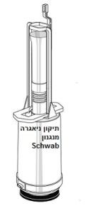 לא צריך לחשוש משירות של תיקון ניאגרות מוסתרות Schwab